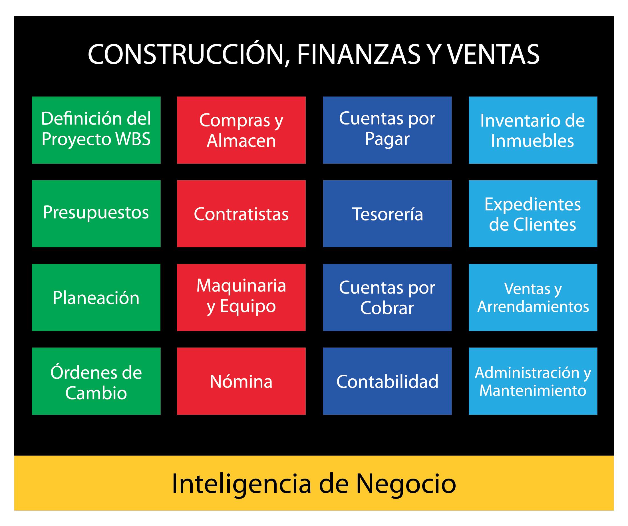 Solución para Inmobiliarias | GP Construct